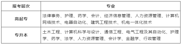 吉林大学网络教育招生专业